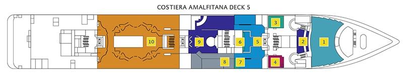 Costa neoRiviera Deckplan