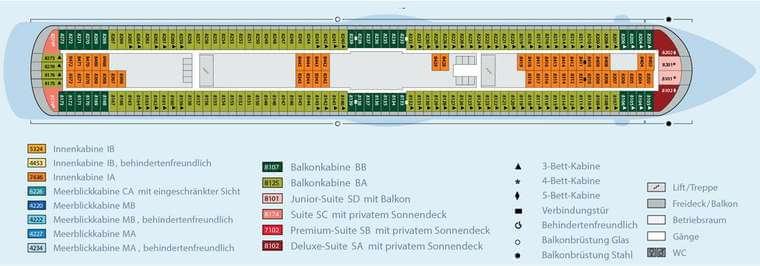 AIDAbella Deck 8