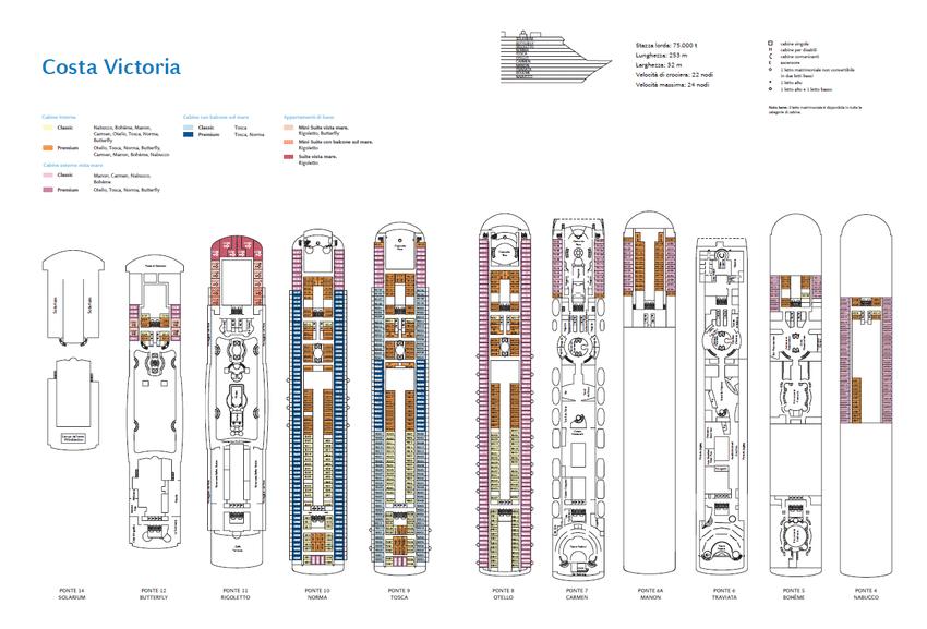 Costa Victoria Deckplan