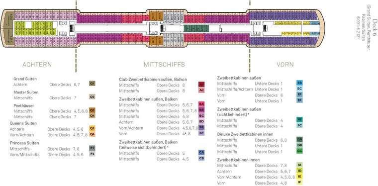Queen Elizabeth Deck 6