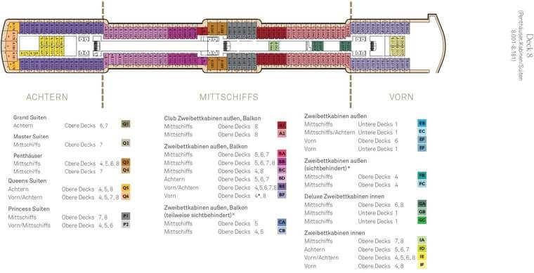 Queen Elizabeth Deck 8