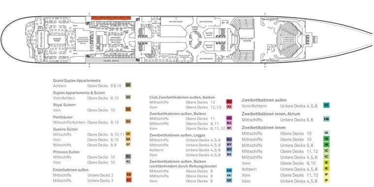Queen Mary 2 Deck 3