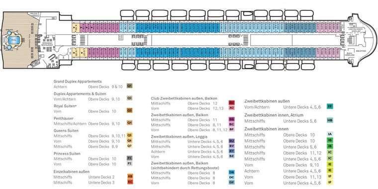 Queen Mary 2 Deck 8