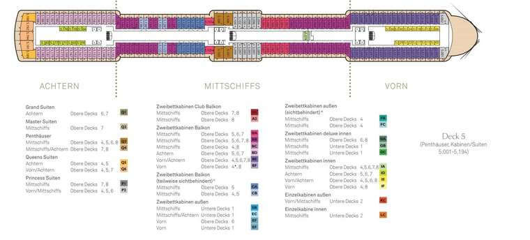 Queen Victoria Deck 5