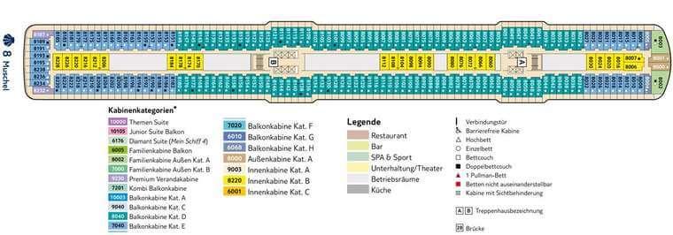 Mein Schiff 5 Deck 8