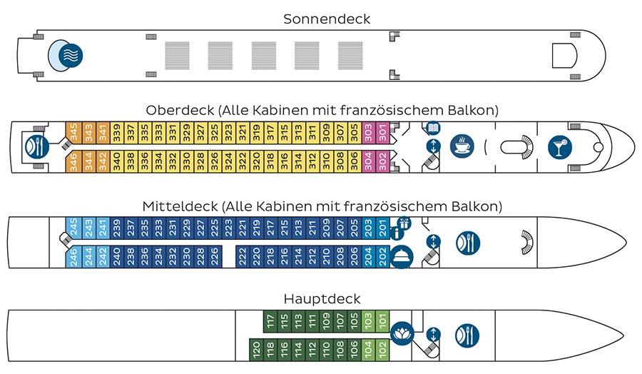 nickoVISION Deckplan