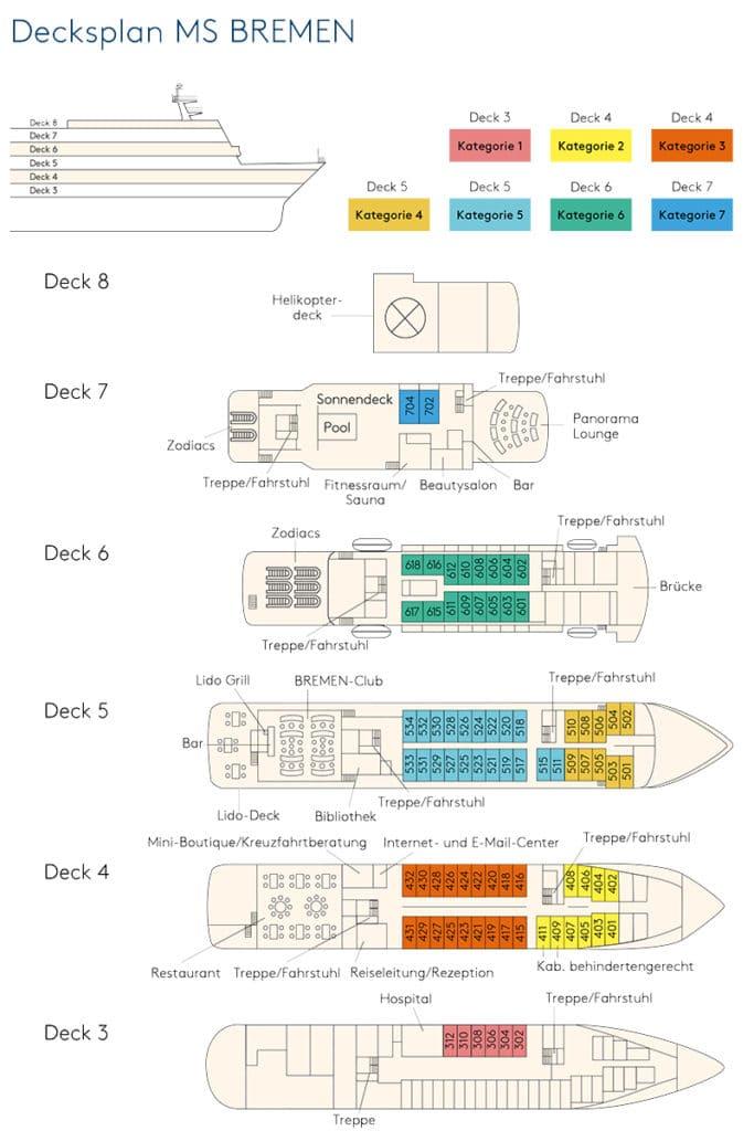 Deckplan MS Bremen
