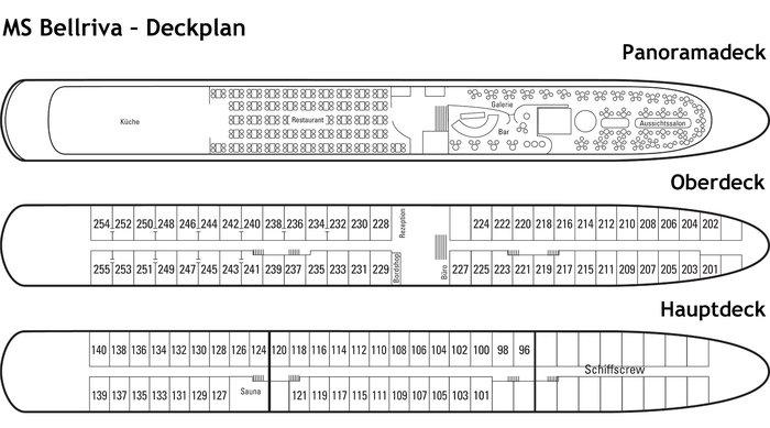 MS Bellriva Deckplan