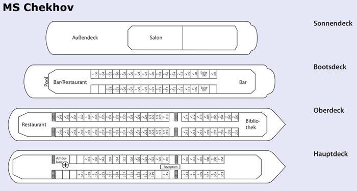 MS Chekhov Deckplan