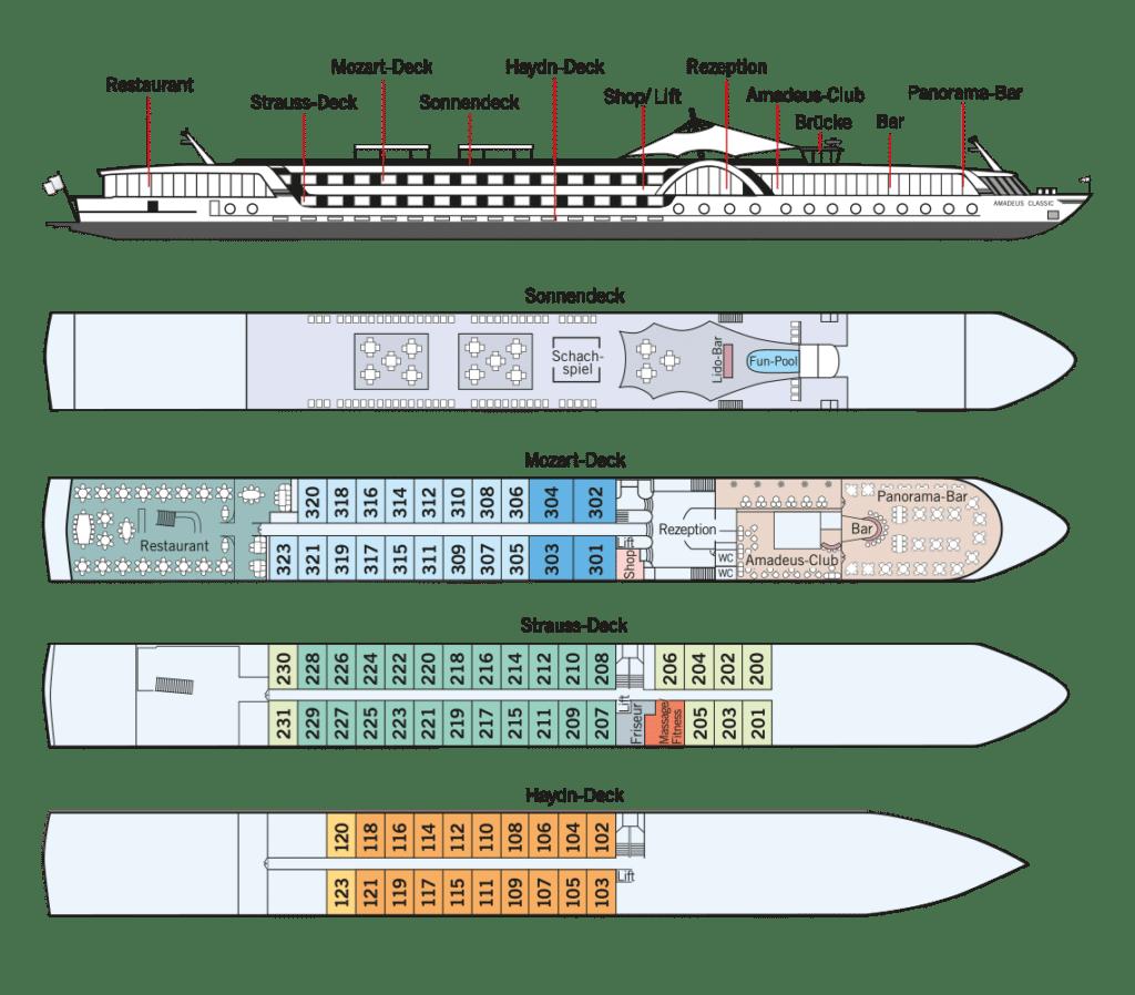 MS Amadeus Deckplan