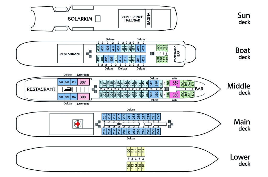 MS Chernishevsky Deckplan