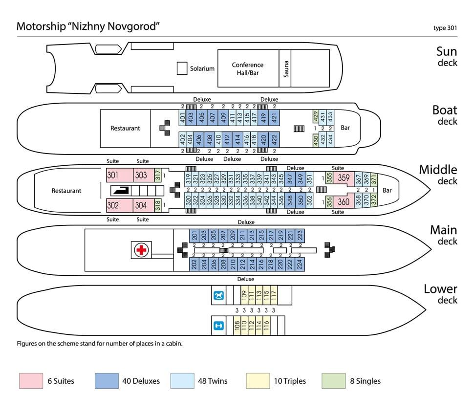 MS Nizhny Novgorod Deckplan