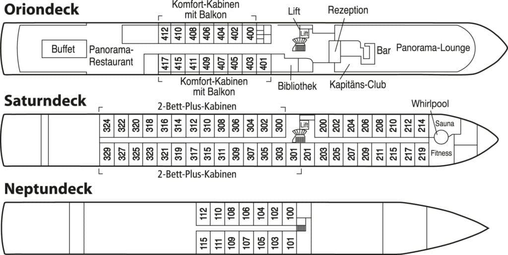 MS Rhein Prinzessin Deckplan