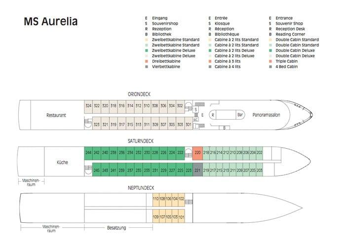 MS Aurelia Deckplan