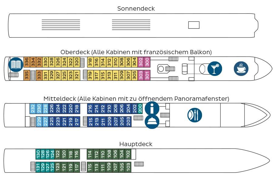 MS Rhein Symphonie Deckplan