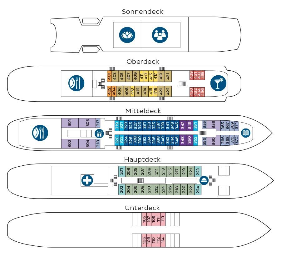 MS Kronstadt Deckplan