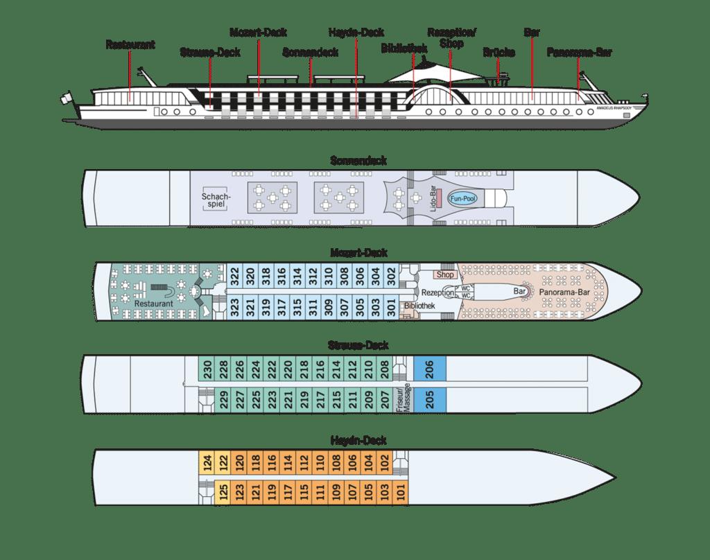 MS Amadeus Rhapsody Deckplan