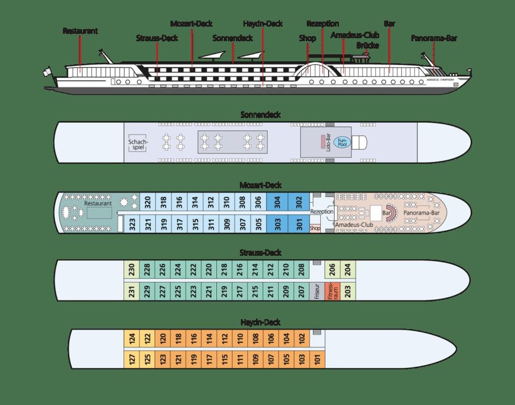MS Amadeus Symphony Deckplan