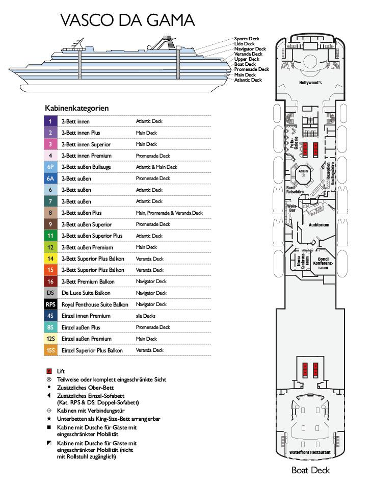 MS Vasco da Gama Deckplan Boat Deck